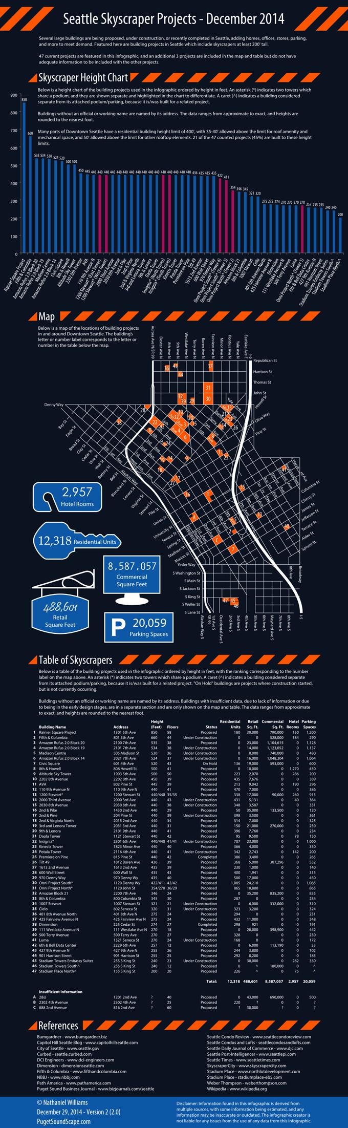 Infographic_2014-12-29_680