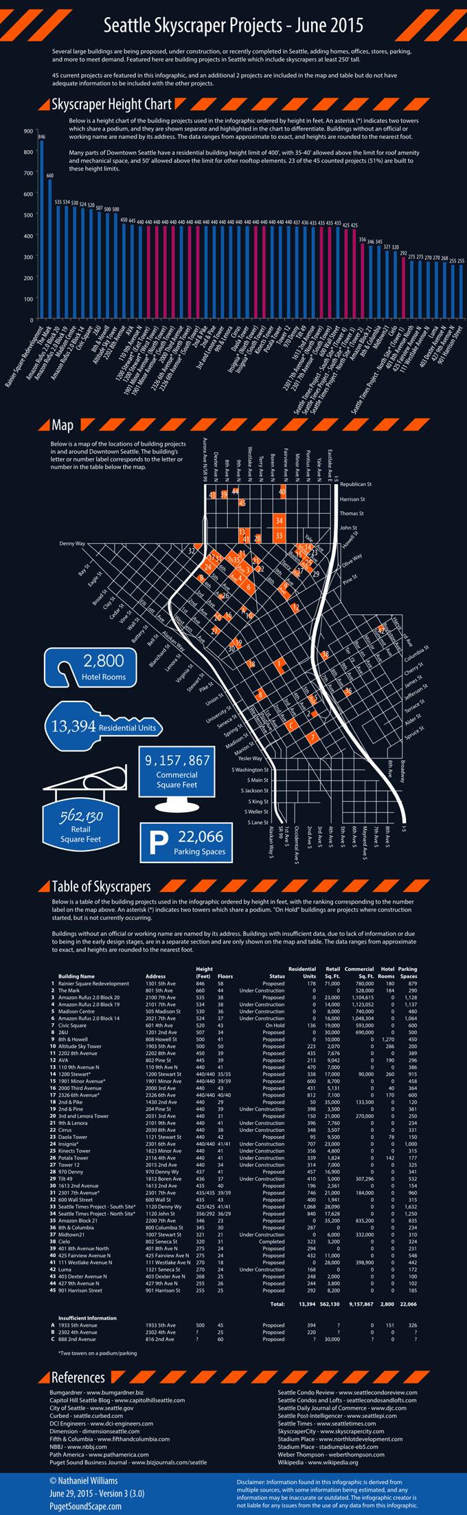 Infographic_2015-06-29_680